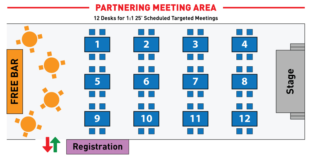 Partnering Meeting Area2